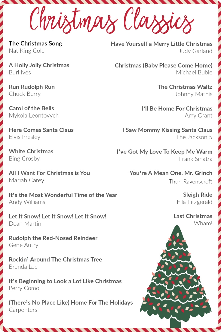 Classic Christmas Music Playlist - The Stress-Free Christmas